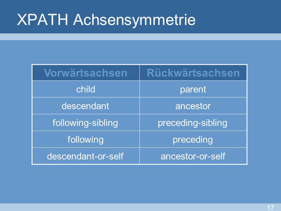 XPATH Achsensymmetrie