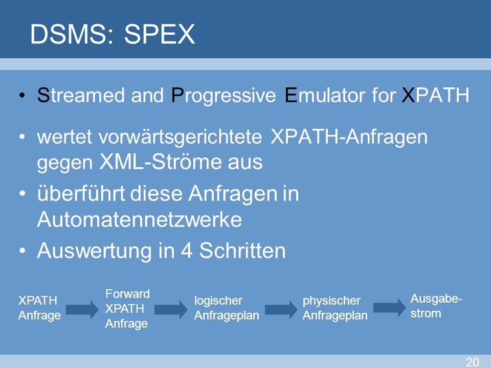 DSMS: SPEX überführt diese Anfragen in Automatennetzwerke