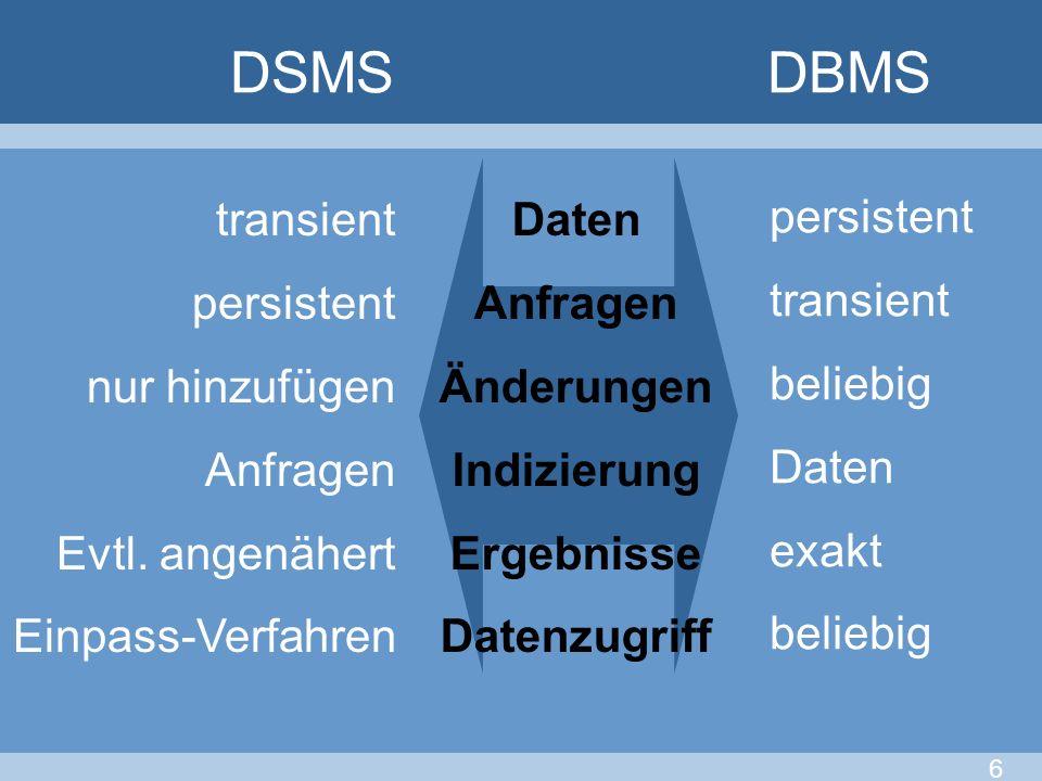 DSMS DBMS transient persistent nur hinzufügen Anfragen