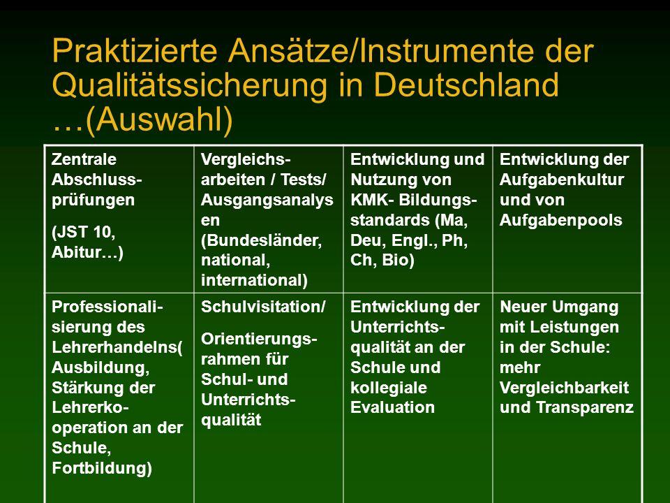 Praktizierte Ansätze/Instrumente der Qualitätssicherung in Deutschland …(Auswahl)