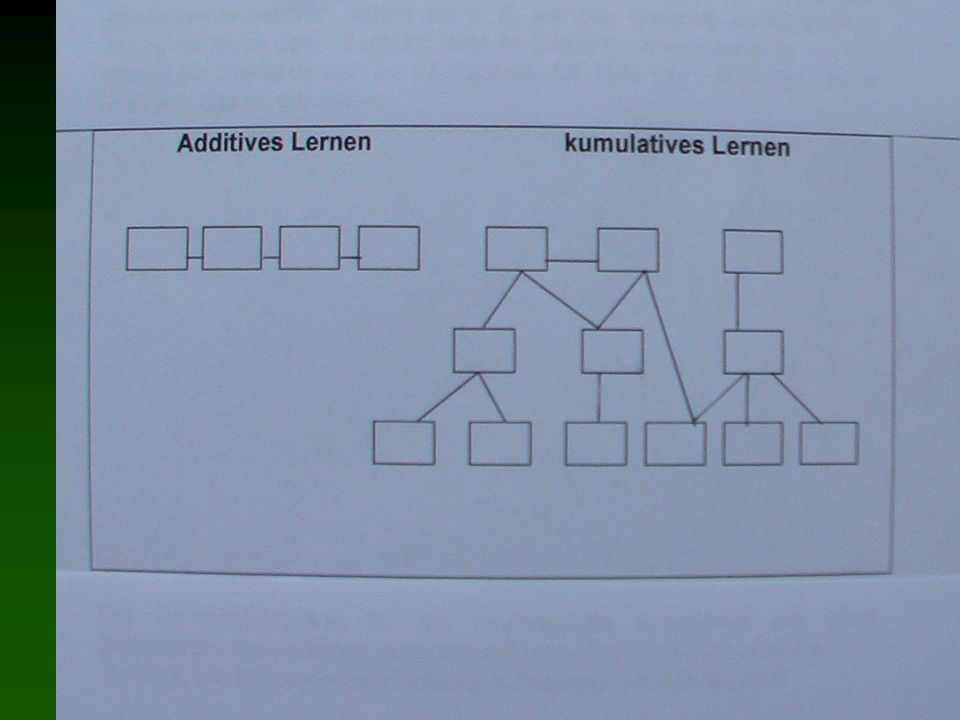 Additives – kumulatives Lernen
