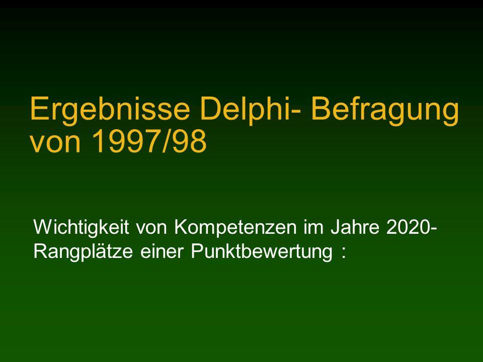 Ergebnisse Delphi- Befragung von 1997/98