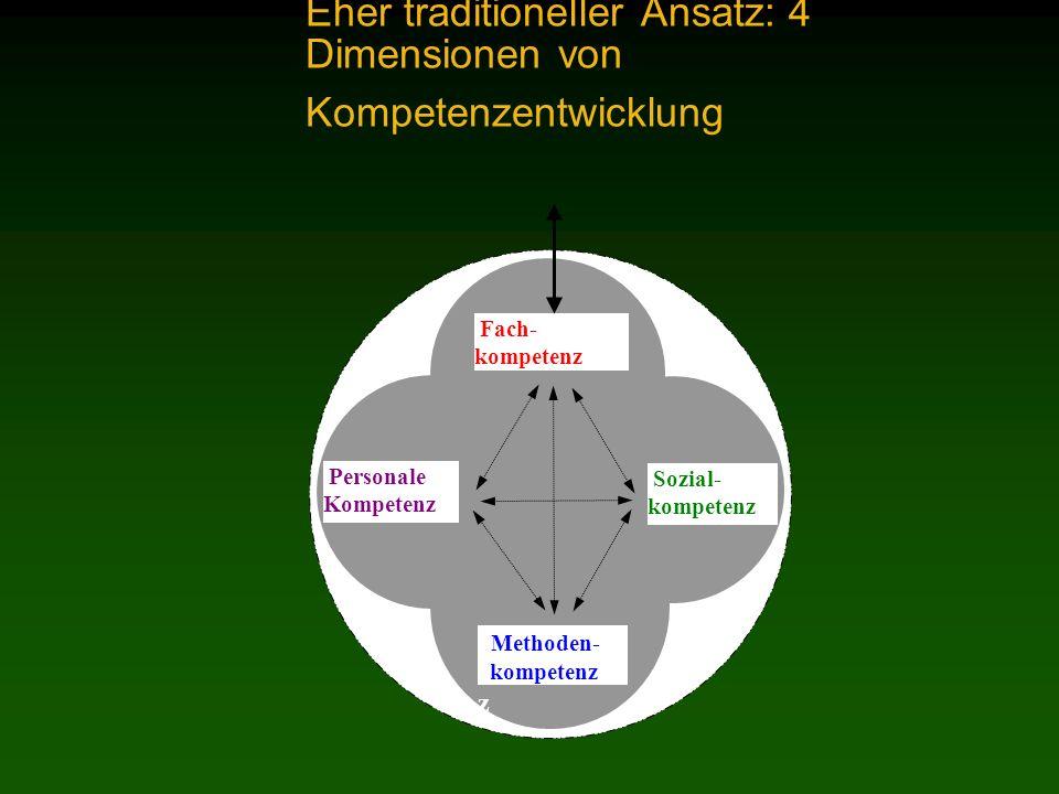 Eher traditioneller Ansatz: 4 Dimensionen von Kompetenzentwicklung