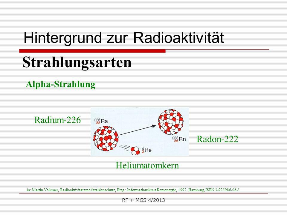 Hintergrund zur Radioaktivität
