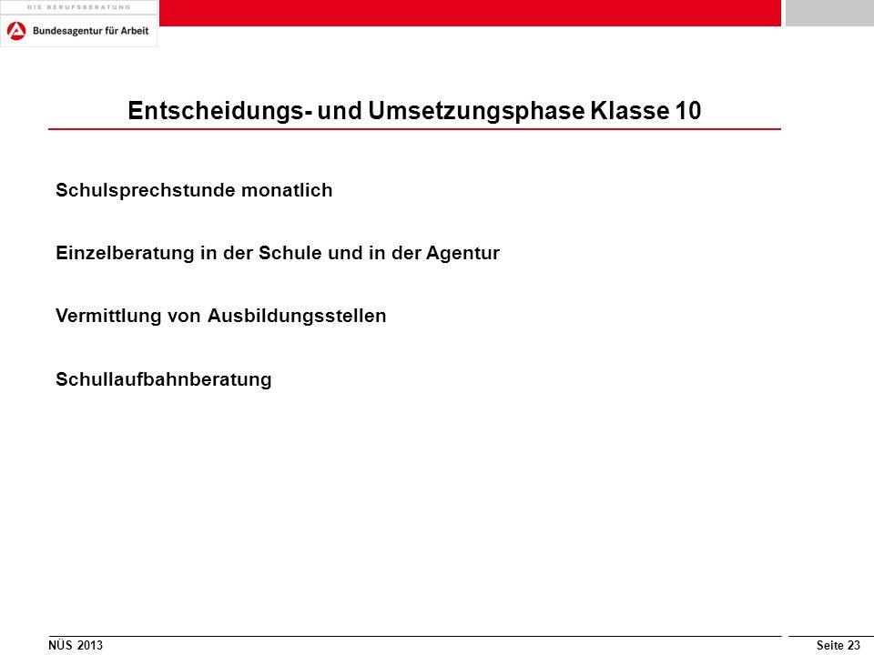 Entscheidungs- und Umsetzungsphase Klasse 10
