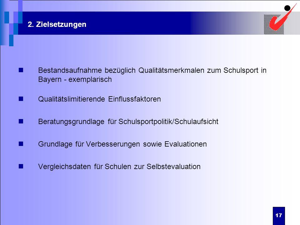 2. Zielsetzungen Bestandsaufnahme bezüglich Qualitätsmerkmalen zum Schulsport in Bayern - exemplarisch.