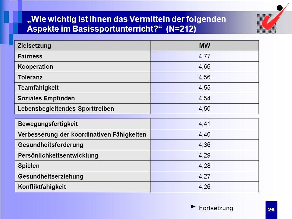 """""""Wie wichtig ist Ihnen das Vermitteln der folgenden Aspekte im Basissportunterricht (N=212)"""