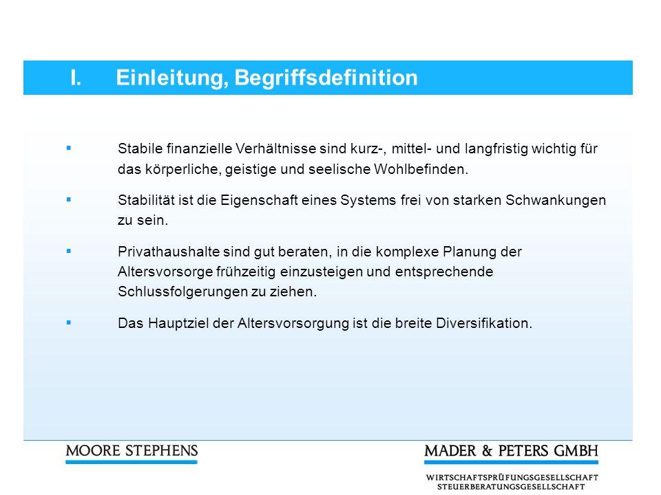 I. Einleitung, Begriffsdefinition