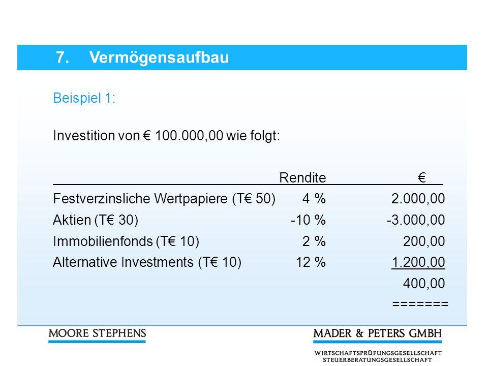 7. Vermögensaufbau Beispiel 1: Investition von € 100.000,00 wie folgt: