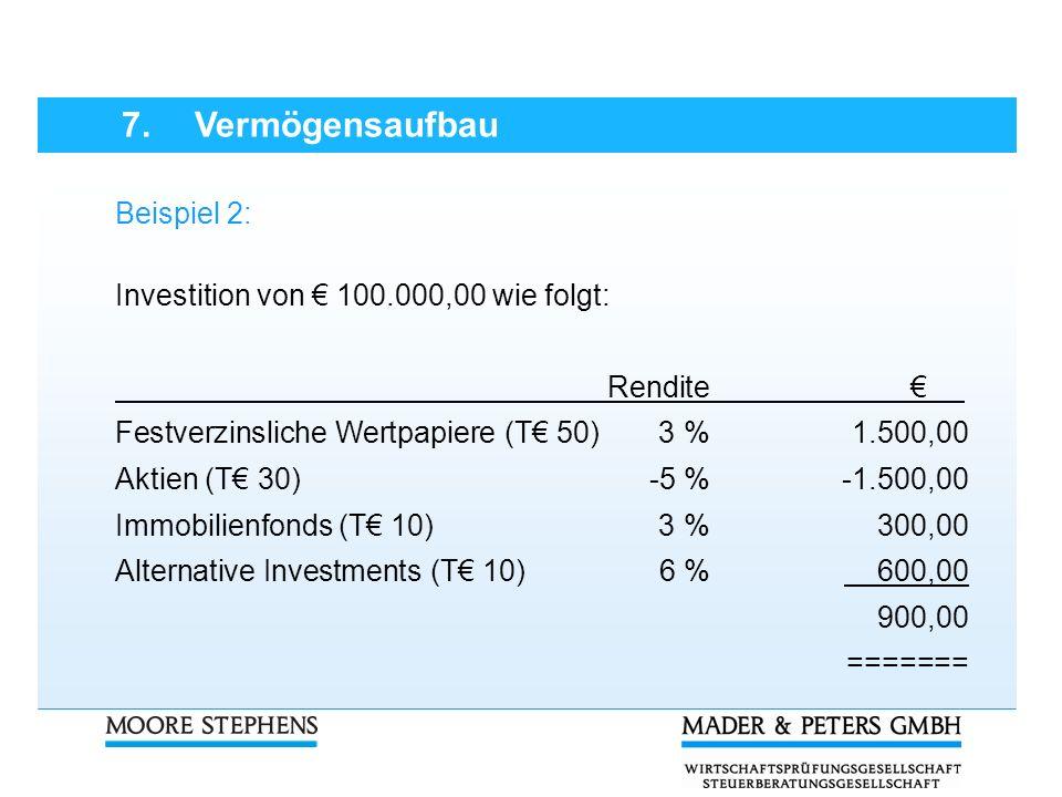 7. Vermögensaufbau Beispiel 2: Investition von € 100.000,00 wie folgt: