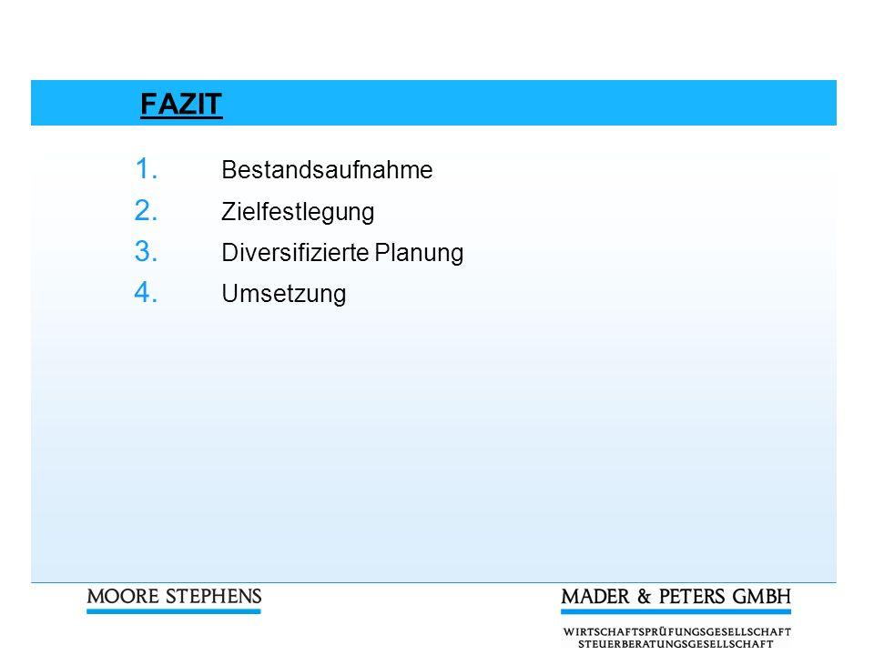 FAZIT Bestandsaufnahme Zielfestlegung Diversifizierte Planung