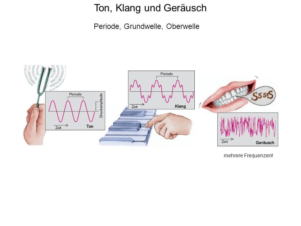 Ton, Klang und Geräusch Periode, Grundwelle, Oberwelle