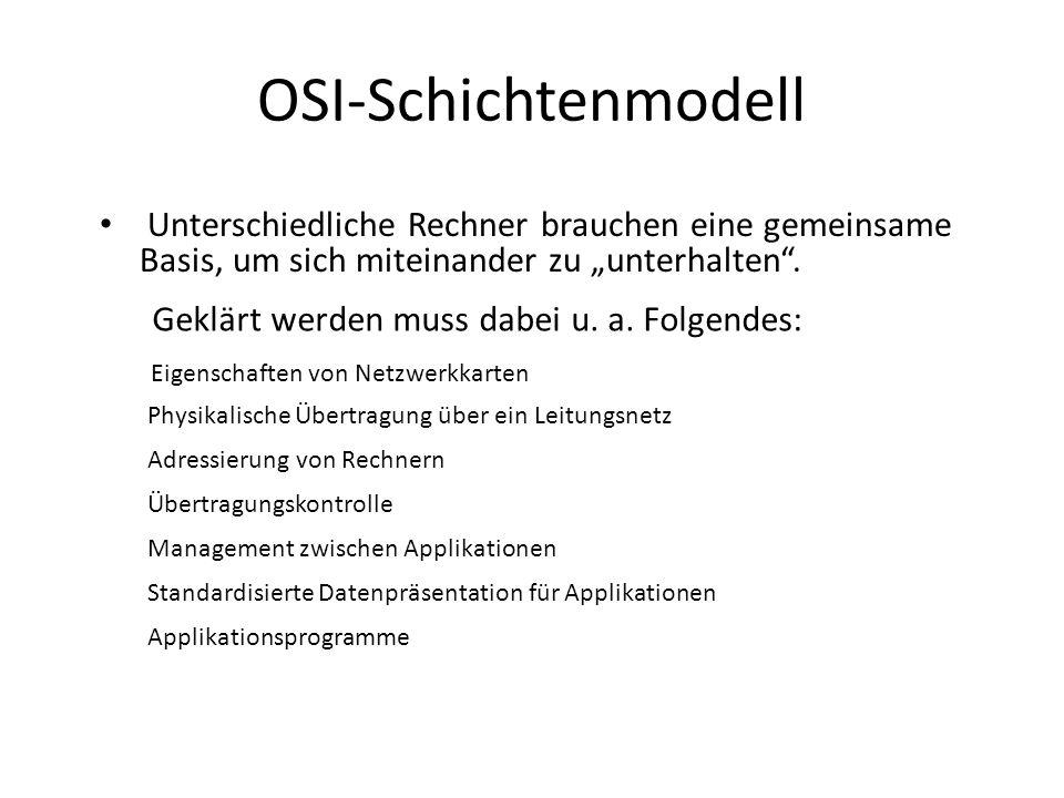 """OSI-Schichtenmodell Unterschiedliche Rechner brauchen eine gemeinsame Basis, um sich miteinander zu """"unterhalten ."""
