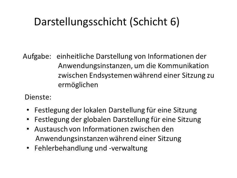 Darstellungsschicht (Schicht 6)