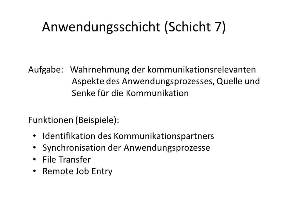 Anwendungsschicht (Schicht 7)