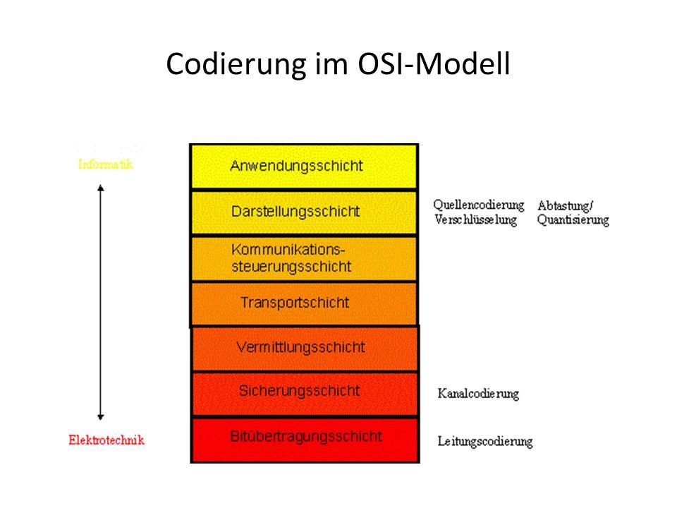 Codierung im OSI-Modell