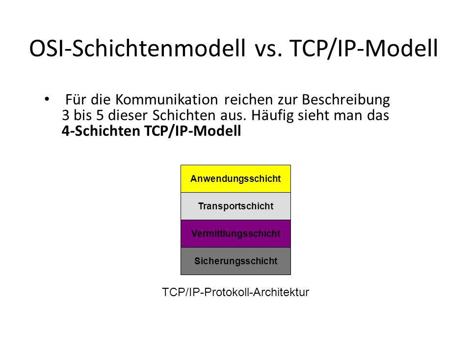 OSI-Schichtenmodell vs. TCP/IP-Modell