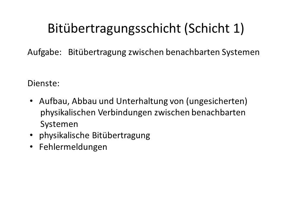 Bitübertragungsschicht (Schicht 1)