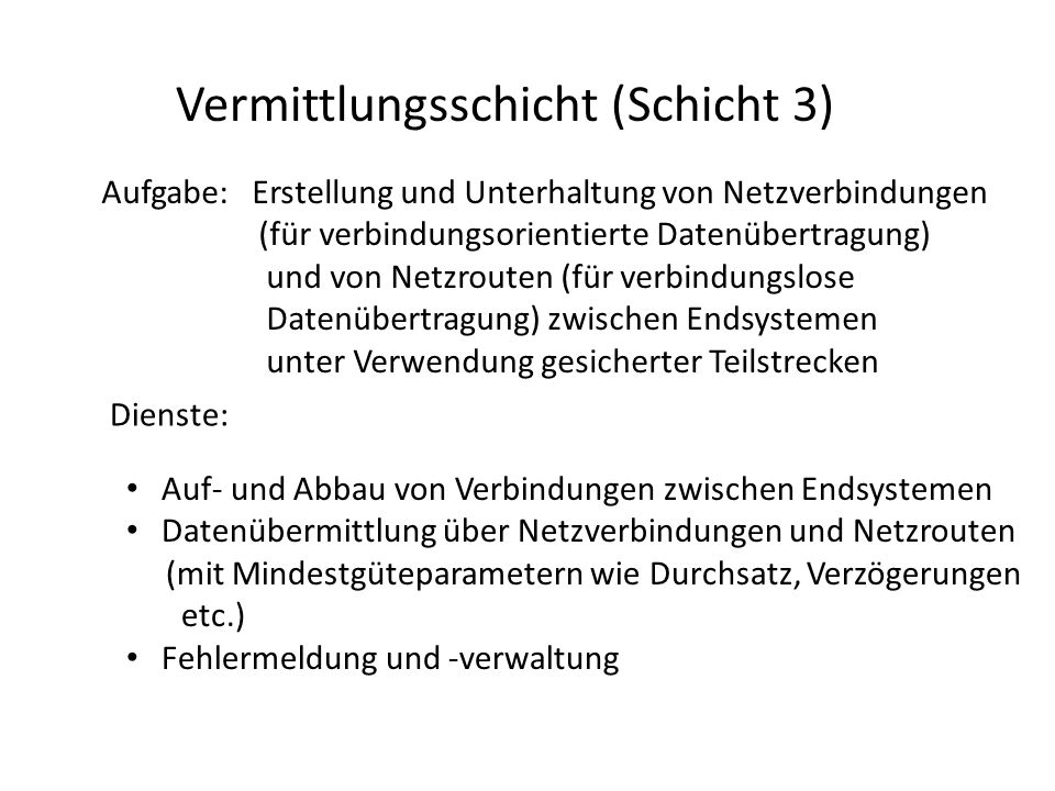 Vermittlungsschicht (Schicht 3)