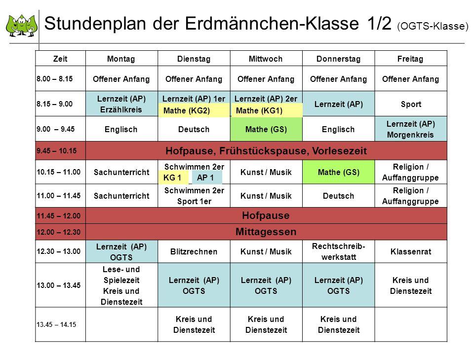 Stundenplan der Erdmännchen-Klasse 1/2 (OGTS-Klasse)