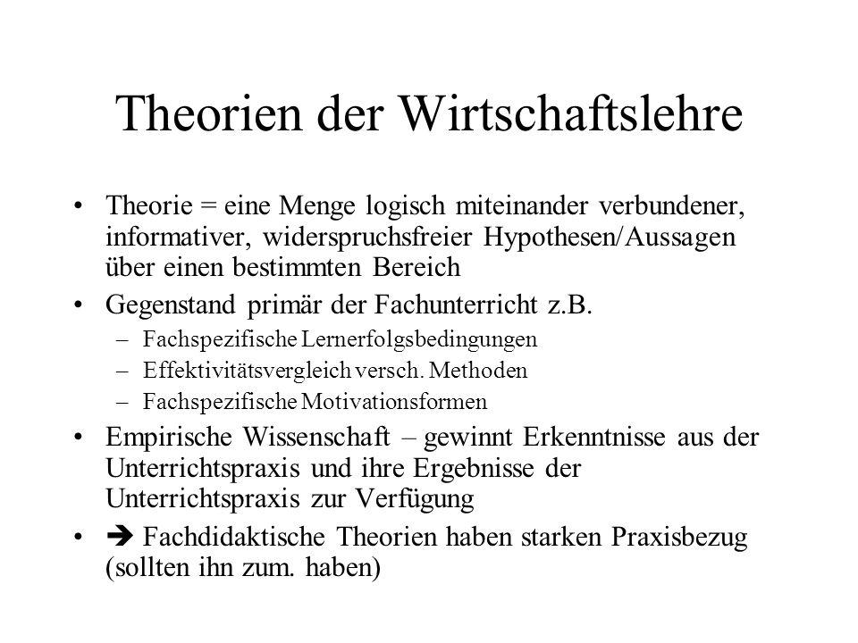 Theorien der Wirtschaftslehre