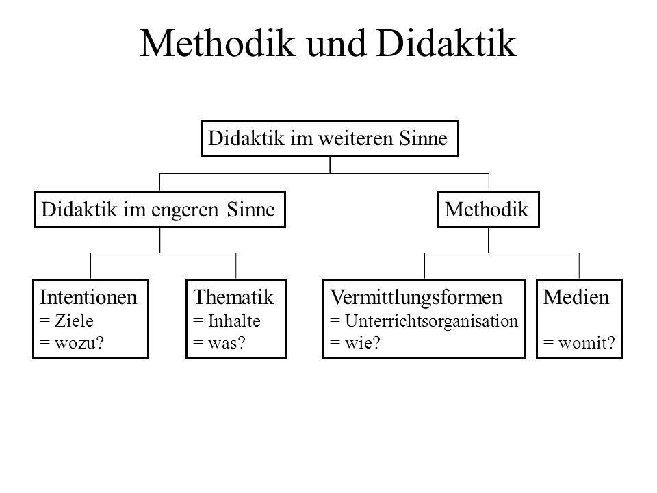 Methodik und Didaktik Didaktik im weiteren Sinne