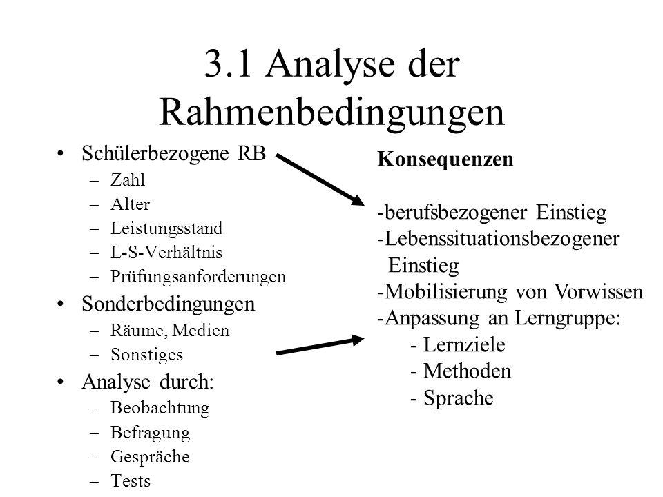 3.1 Analyse der Rahmenbedingungen