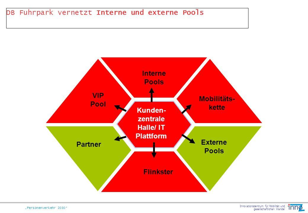 DB Fuhrpark vernetzt Interne und externe Pools