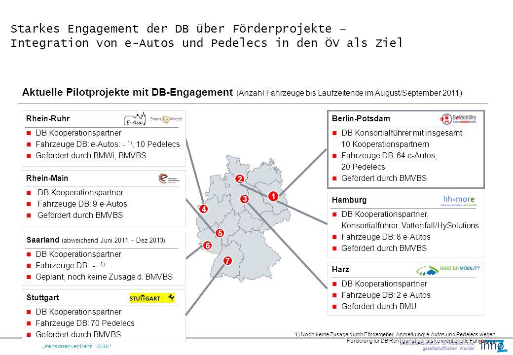 Starkes Engagement der DB über Förderprojekte – Integration von e-Autos und Pedelecs in den ÖV als Ziel