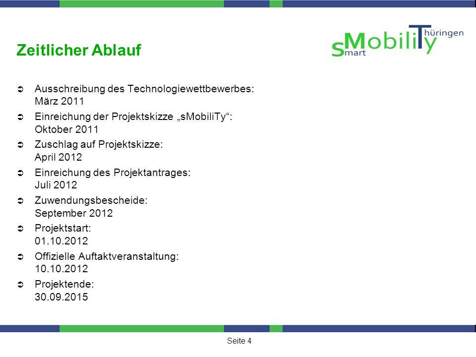 Zeitlicher Ablauf Ausschreibung des Technologiewettbewerbes: März 2011