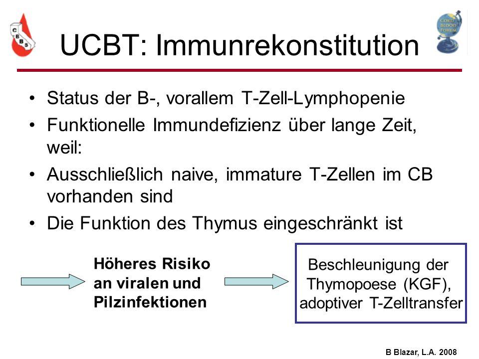 UCBT: Immunrekonstitution