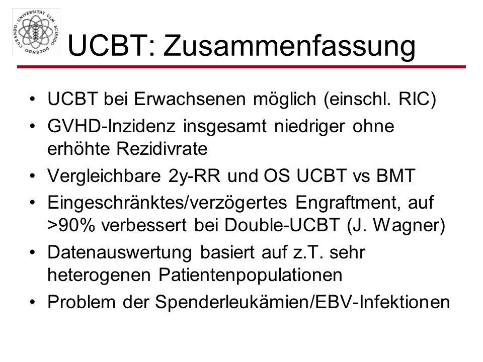 UCBT: Zusammenfassung