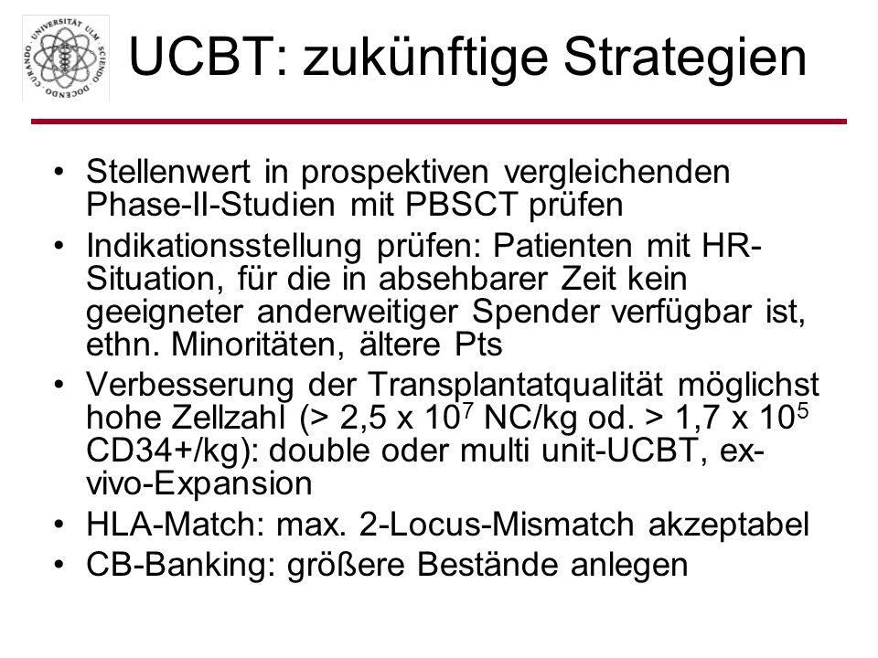 UCBT: zukünftige Strategien