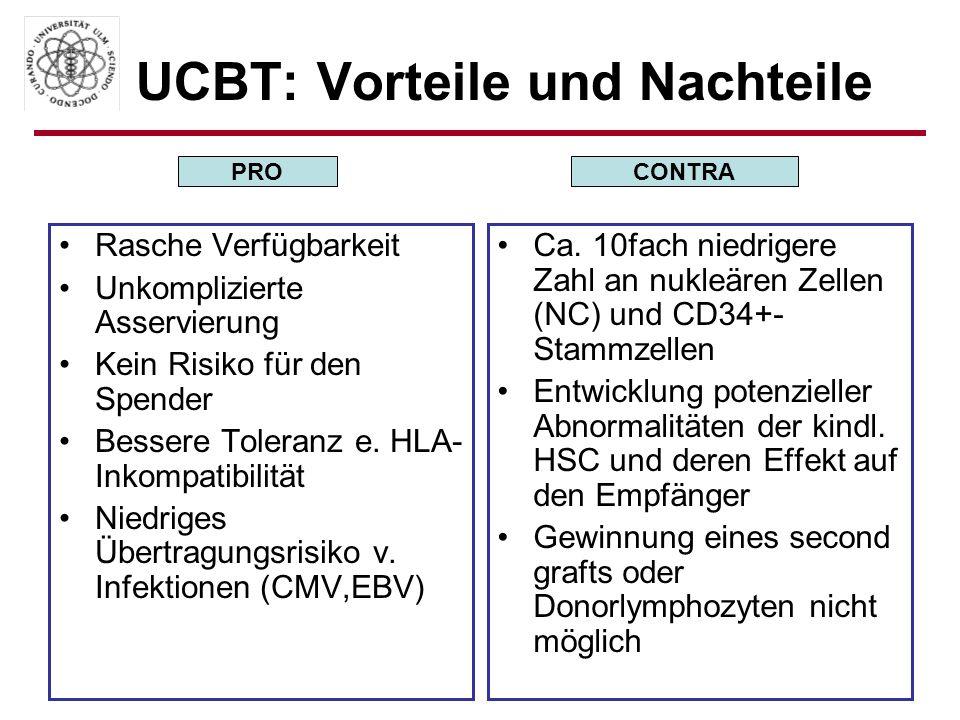 UCBT: Vorteile und Nachteile
