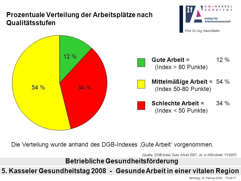 Prozentuale Verteilung der Arbeitsplätze nach Qualitätsstufen