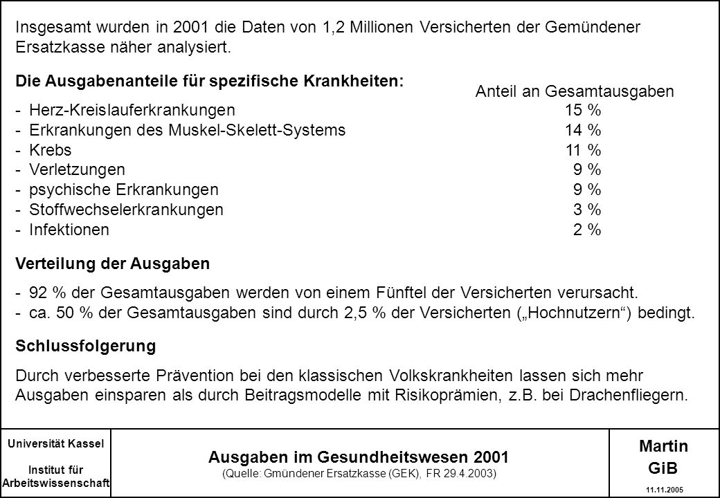 Ausgaben im Gesundheitswesen 2001