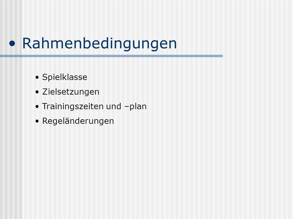 Rahmenbedingungen Spielklasse Zielsetzungen Trainingszeiten und –plan