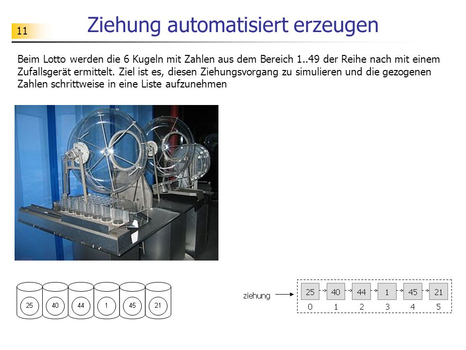 Ziehung automatisiert erzeugen