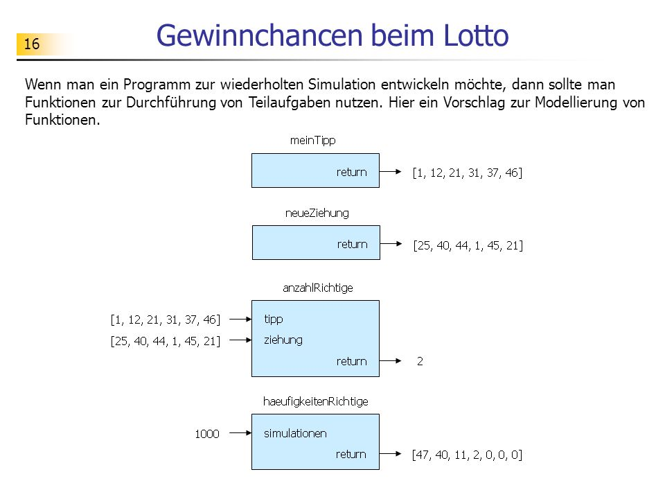 lotto gewinnchancen
