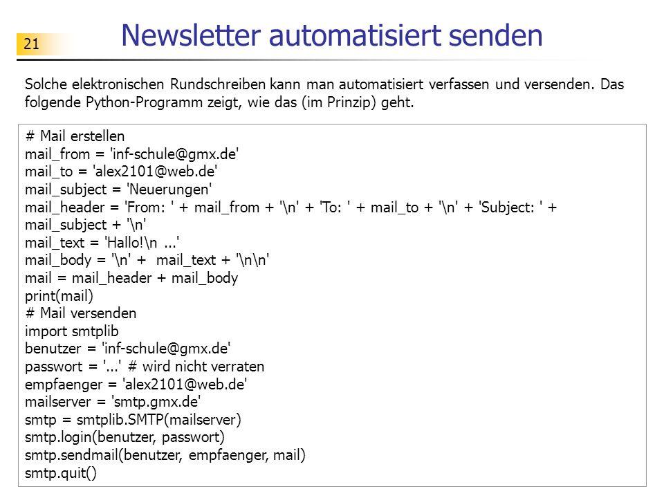 Newsletter automatisiert senden