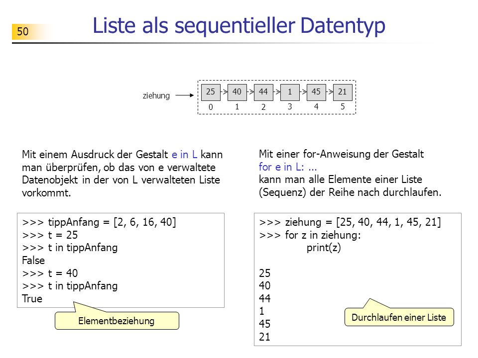 Liste als sequentieller Datentyp