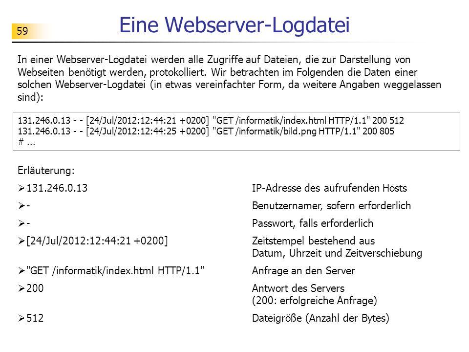 Eine Webserver-Logdatei