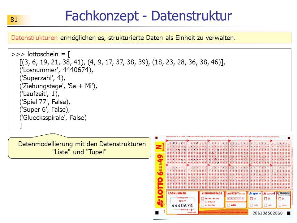 Fachkonzept - Datenstruktur