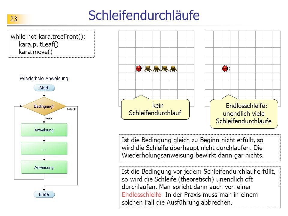 Schleifendurchläufe while not kara.treeFront(): kara.putLeaf()