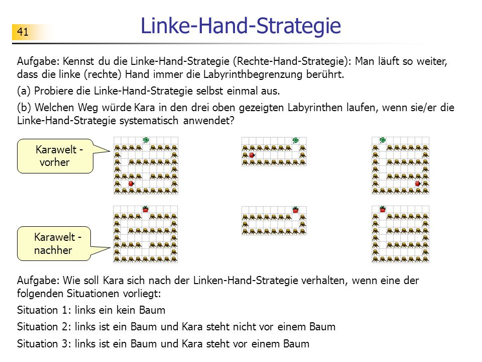 Linke-Hand-Strategie