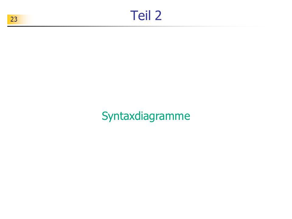 Teil 2 Syntaxdiagramme