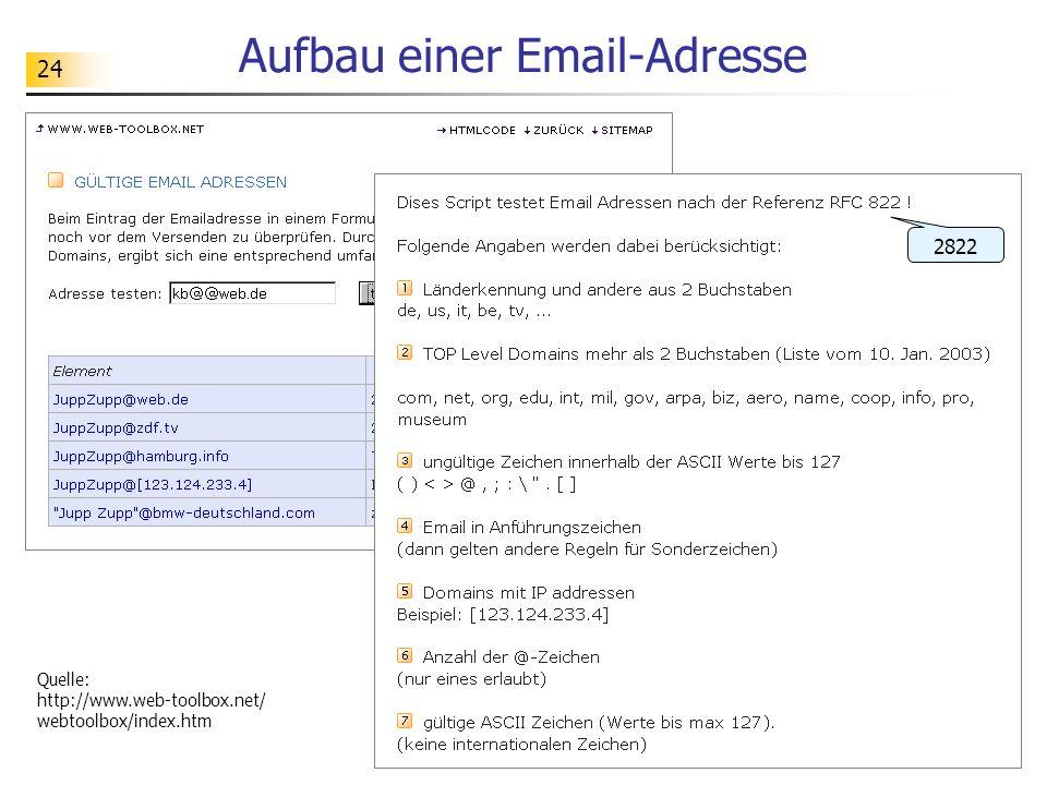 Aufbau einer Email-Adresse