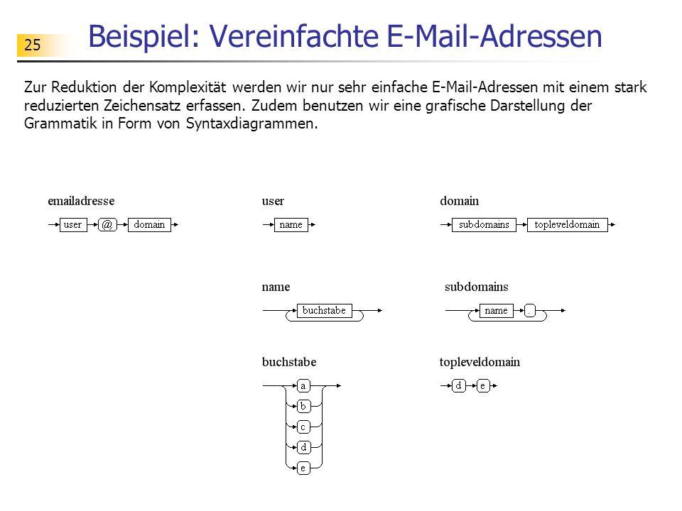 Beispiel: Vereinfachte E-Mail-Adressen