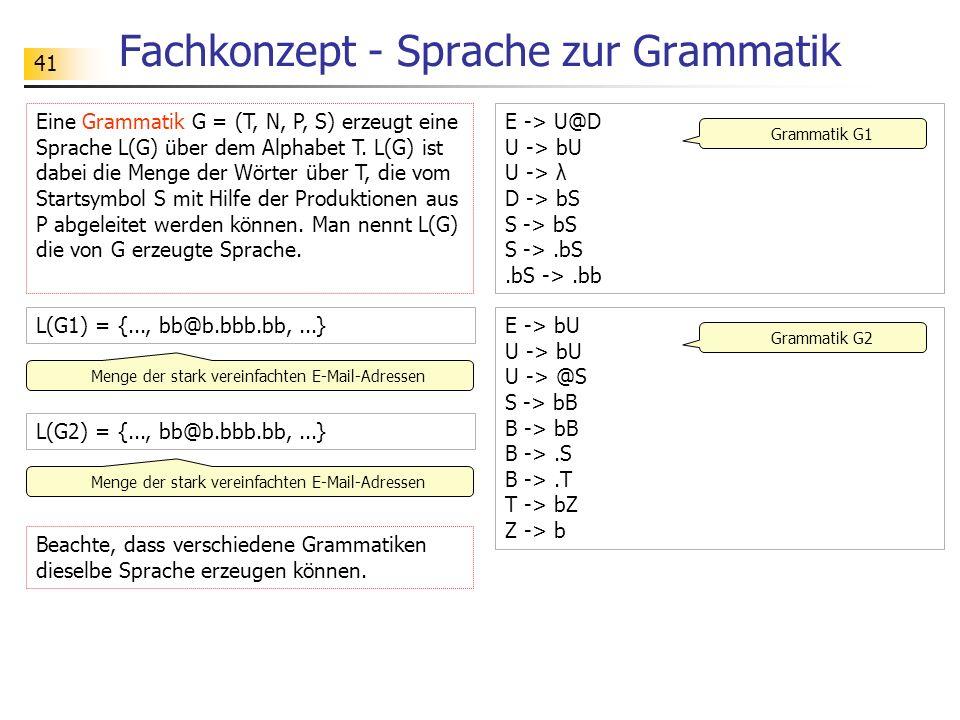 Fachkonzept - Sprache zur Grammatik