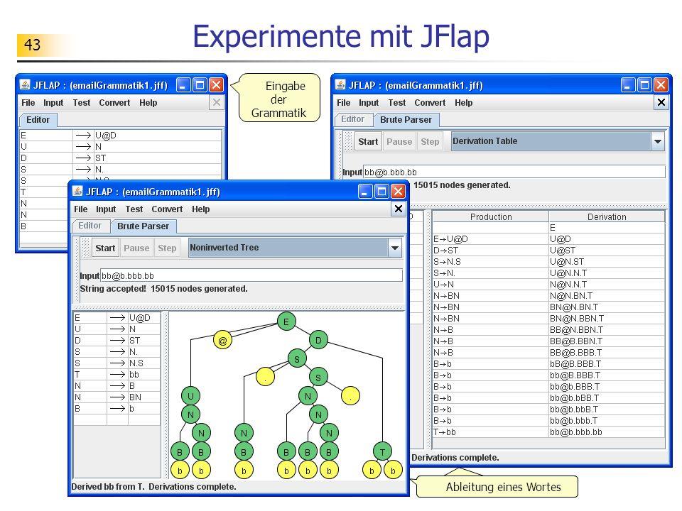 Experimente mit JFlap Eingabe der Grammatik Ableitung eines Wortes